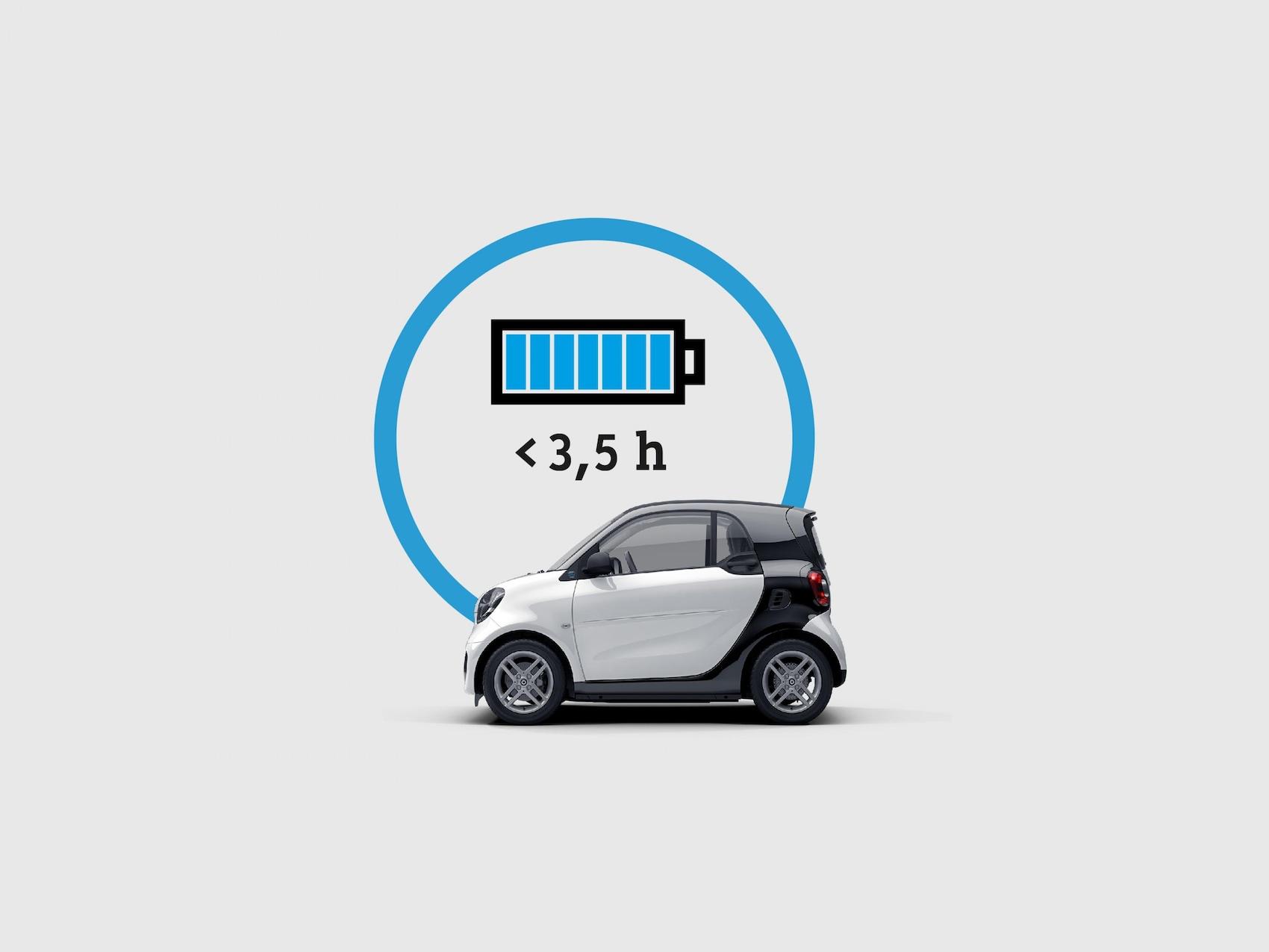 Volledig opgeladen accu die aangeeft dat de smart in '< 3,5h' met de 22kW-oplader oplaadt.