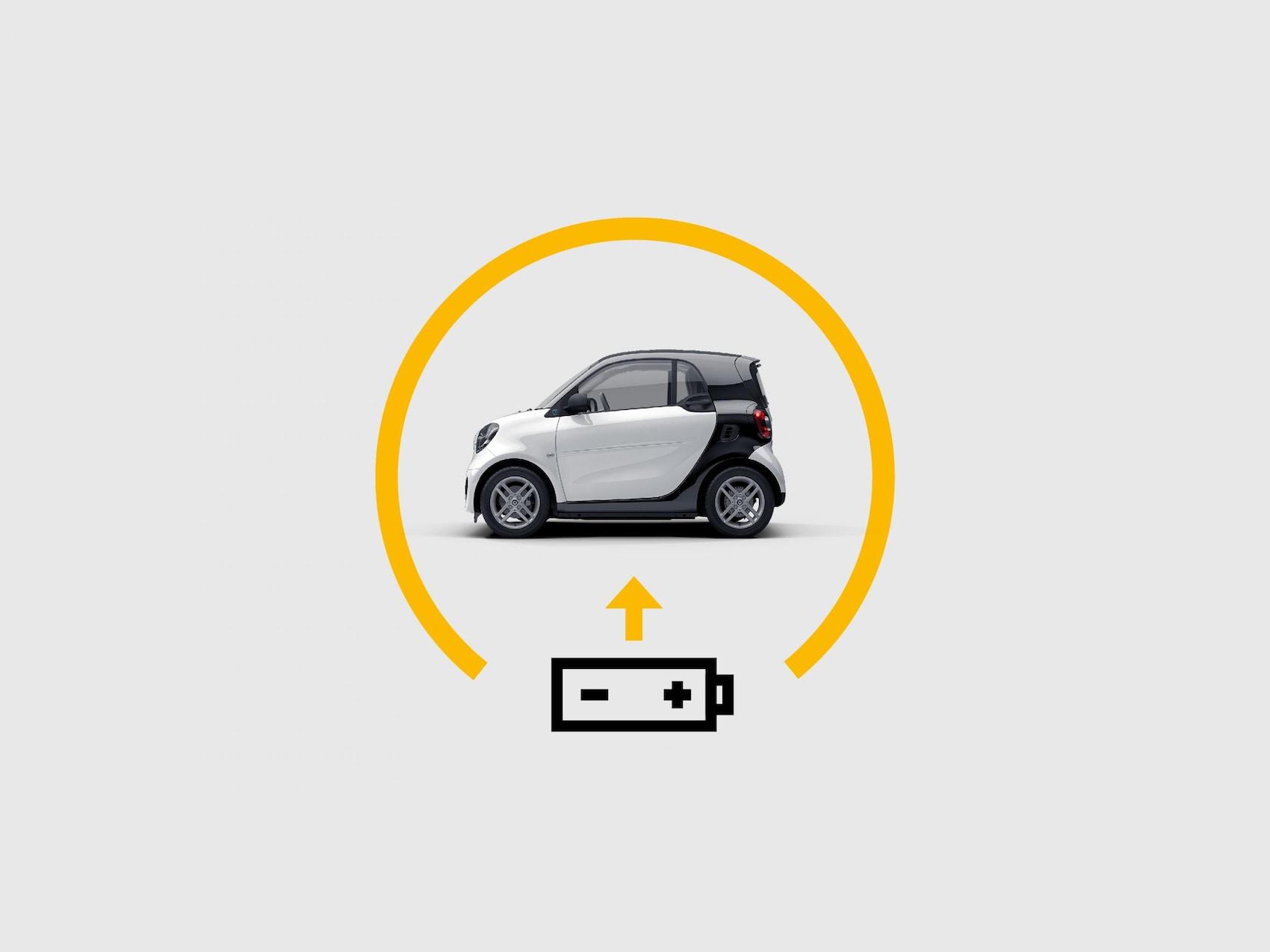 Icon, das eine Batterie zeigt.
