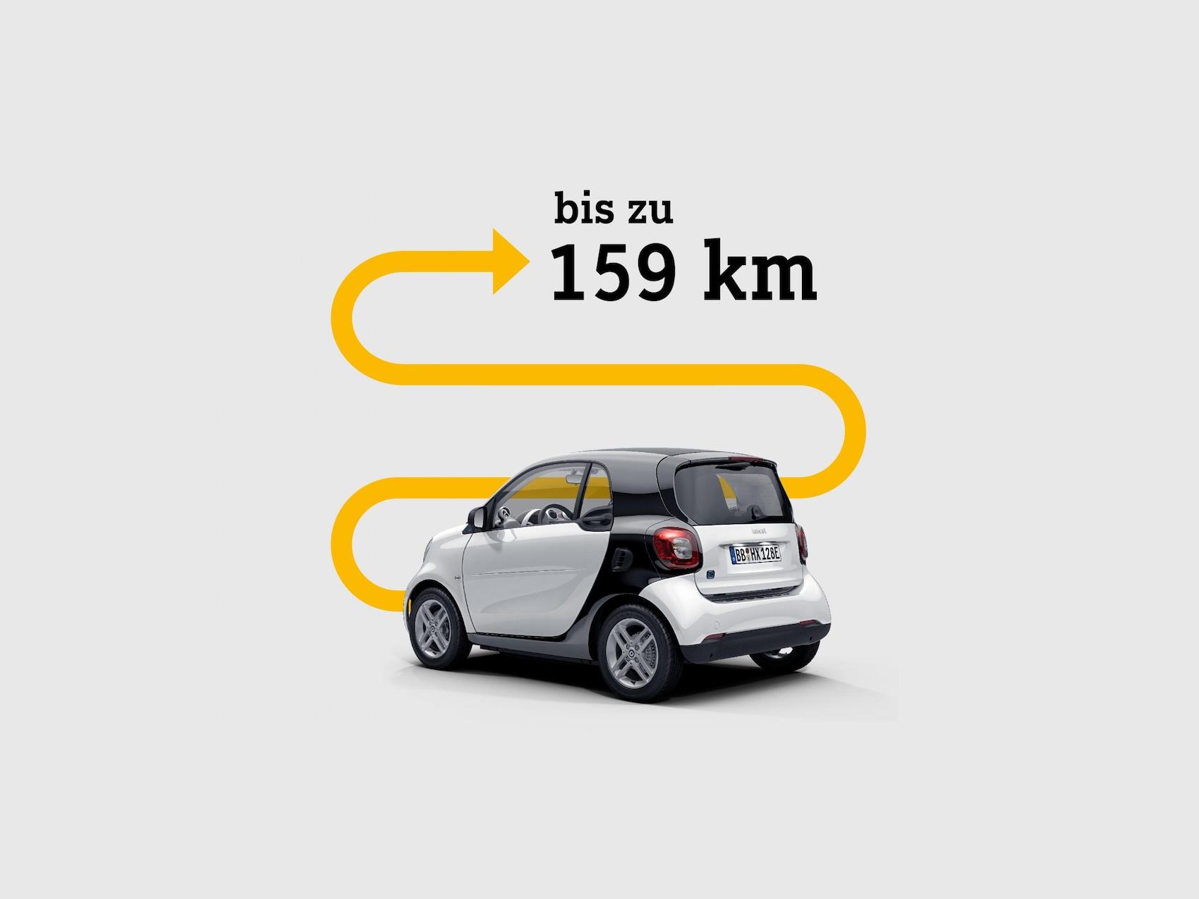 smart EQ fortwo über dem ein Pfeil auf die 130 km Reichweite anspielt.