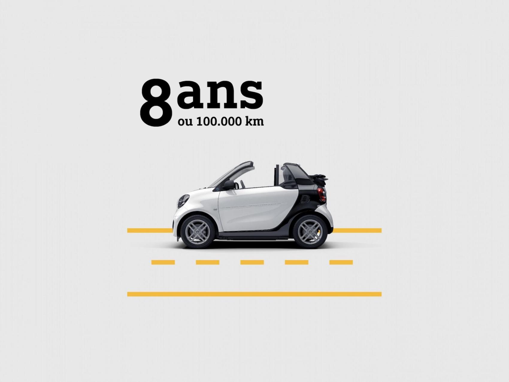 """smart EQ fortwo cabrio auf einer skizzierten Straße zeigt das """"8 years or 100km"""" versprechen."""