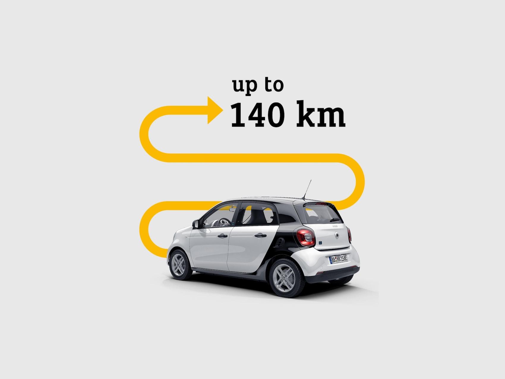 models-reach-140-km-forfour-CH.jpg