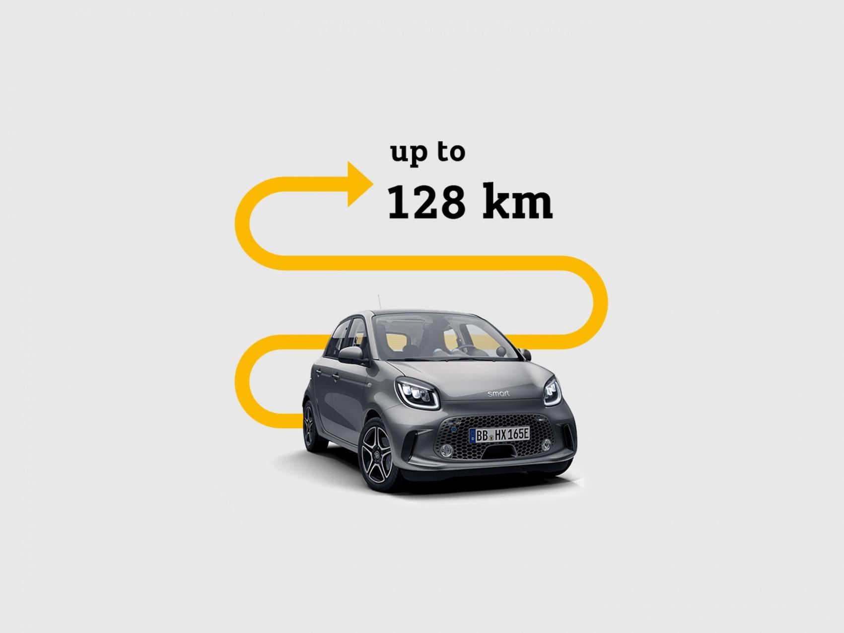 models-reach-128-km-forfour-CH.jpg