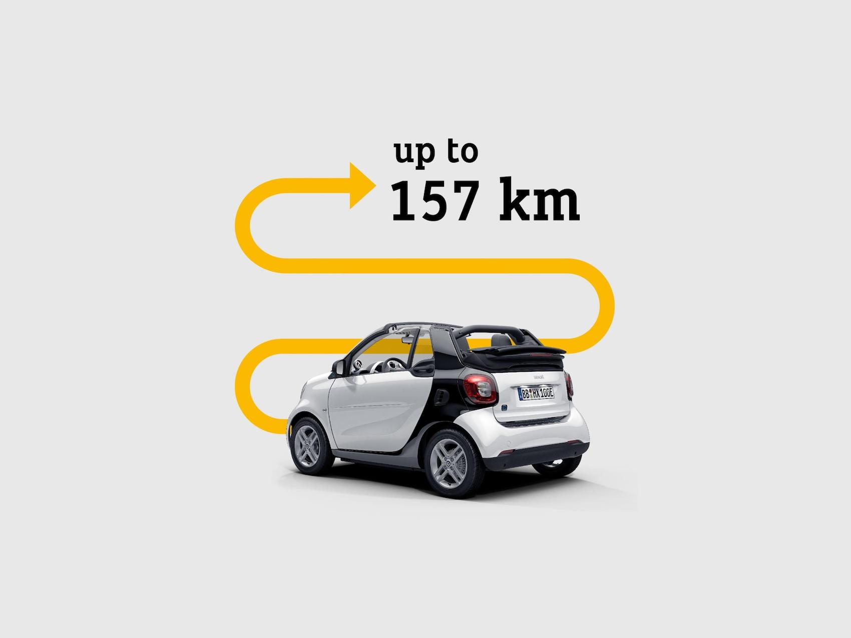 Kabriolet smart EQ fortwo, nad ktorým šípka poukazuje na dojazd 157km.