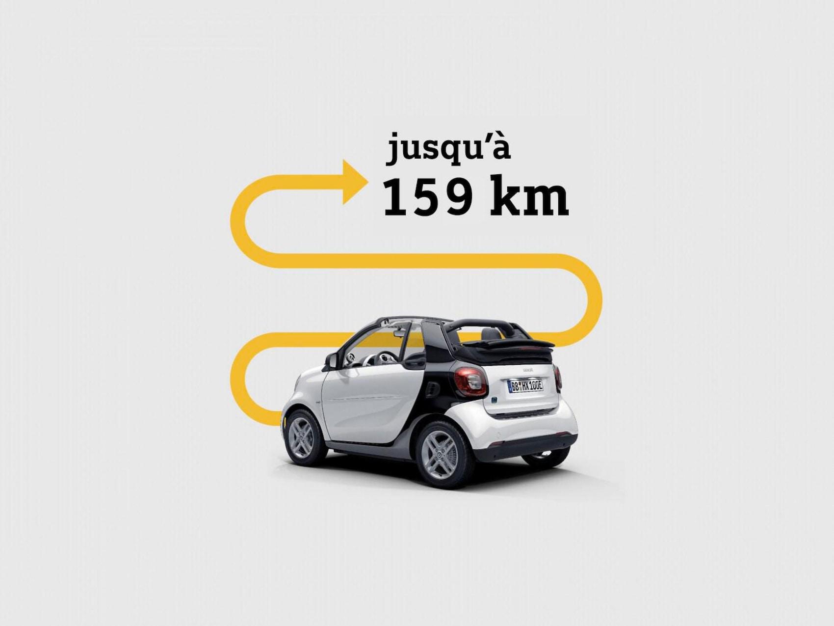 smart EQ fortwo au-dessus de laquelle une flèche indique l'autonomie de 130 km.