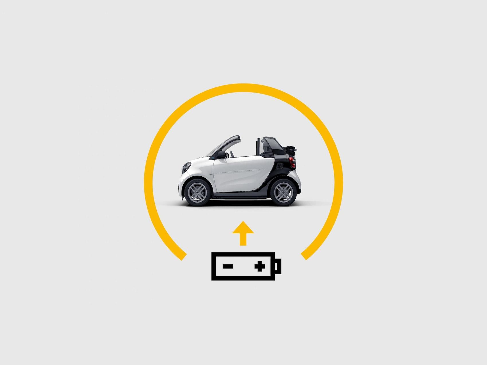 smart EQ fortwo cabrio batteriposition