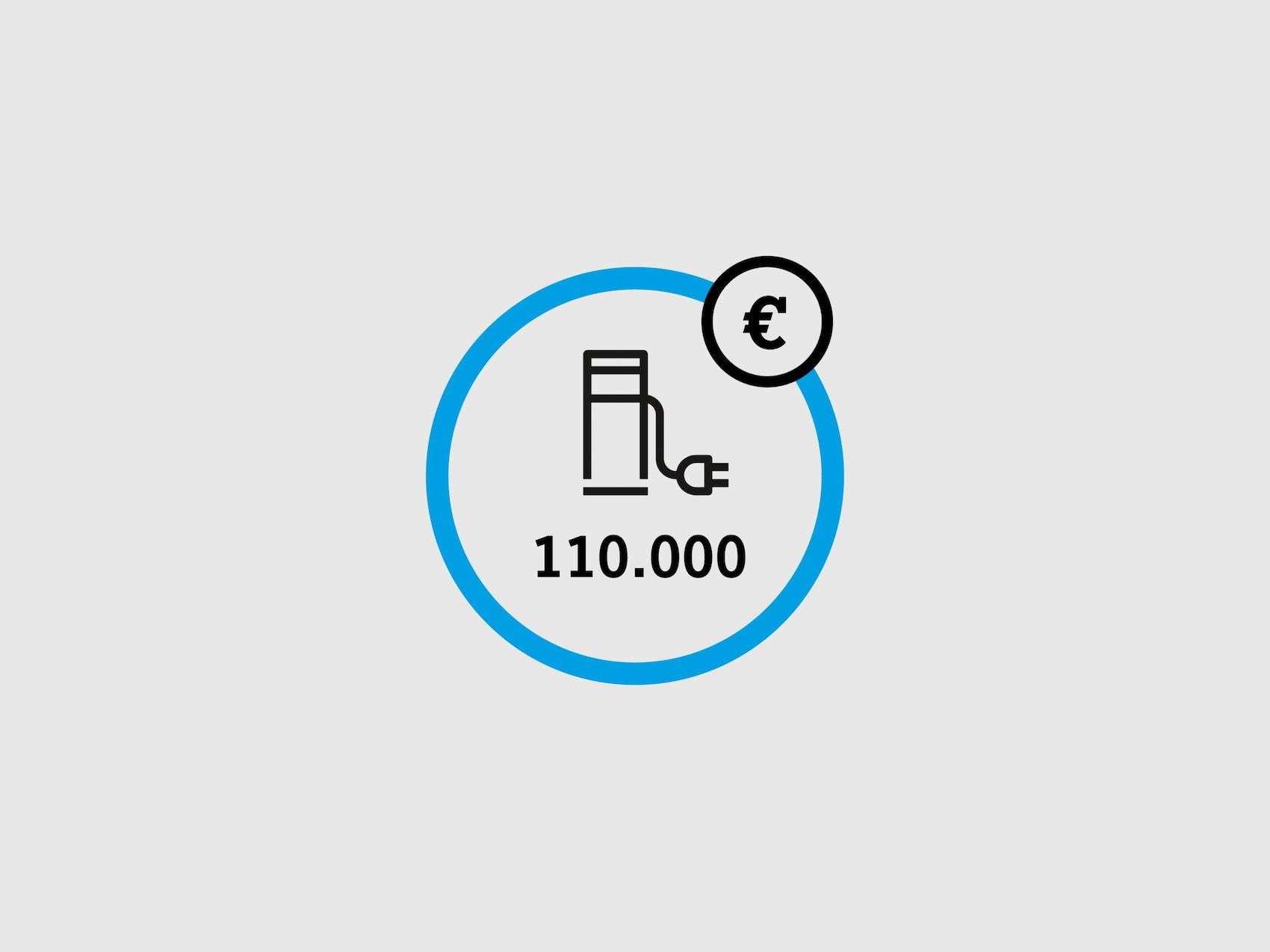 Cerchio blu in cui sono rappresentati il logo Plugsurfing e, sotto, il numero 110.000.