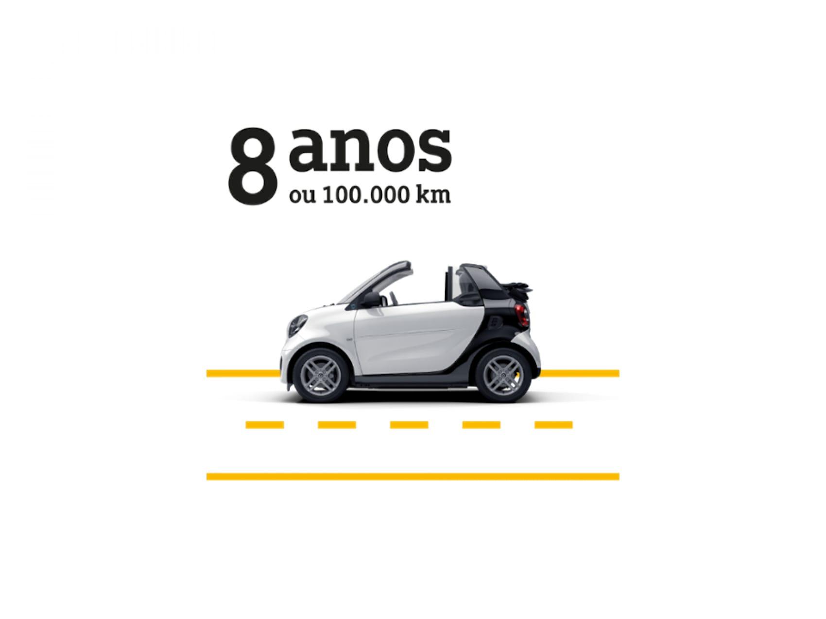 8anos_10000km_fortwo_cabrio