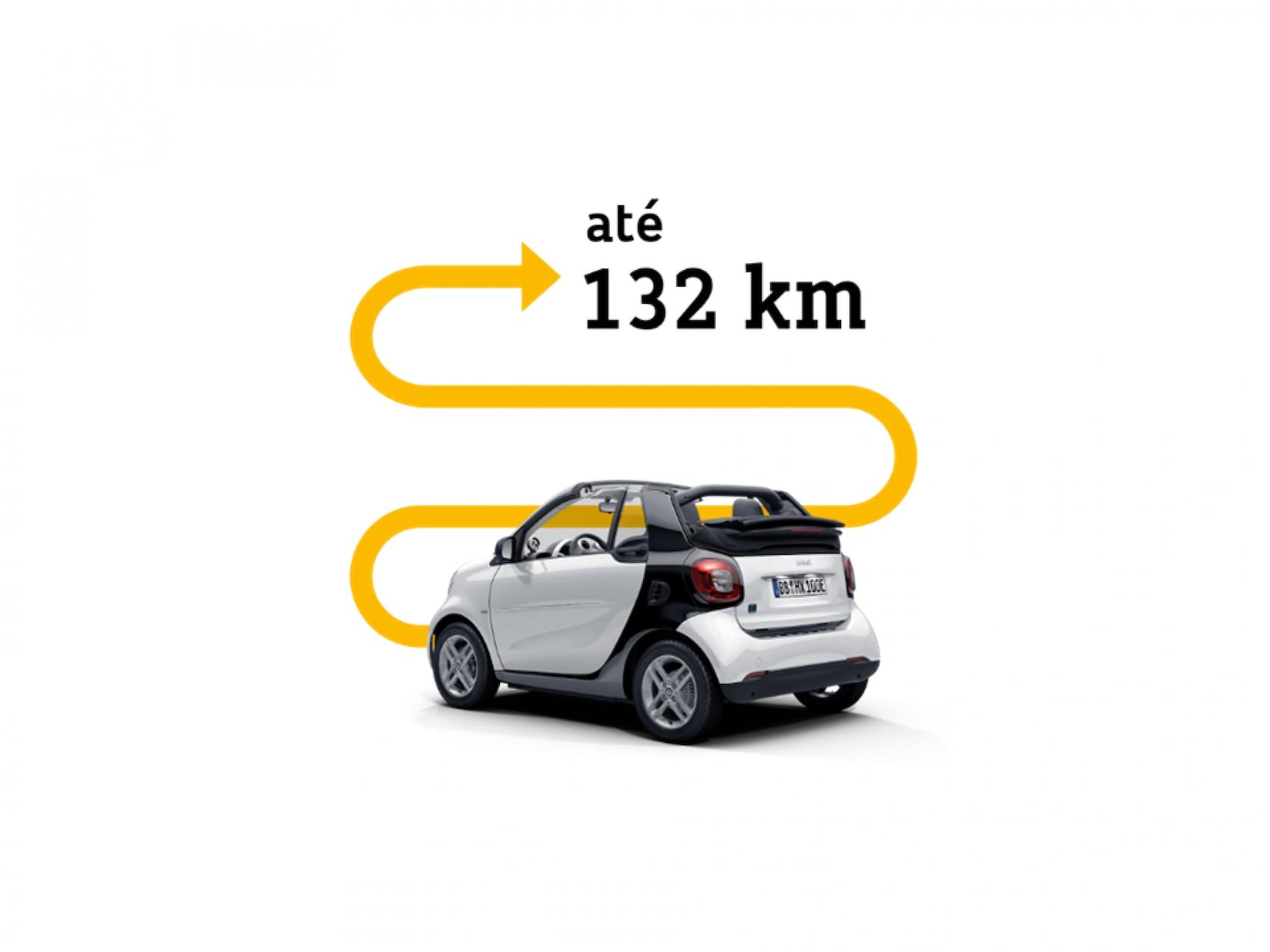 autonomia_cabrio