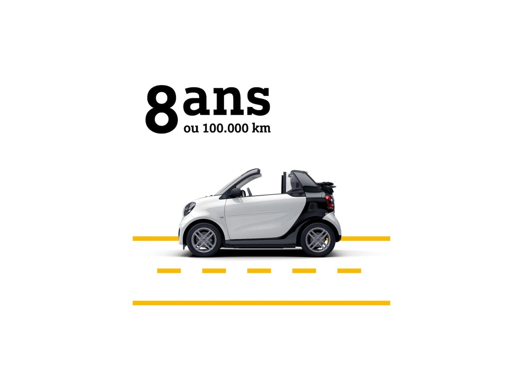smart-cabrio-8ans