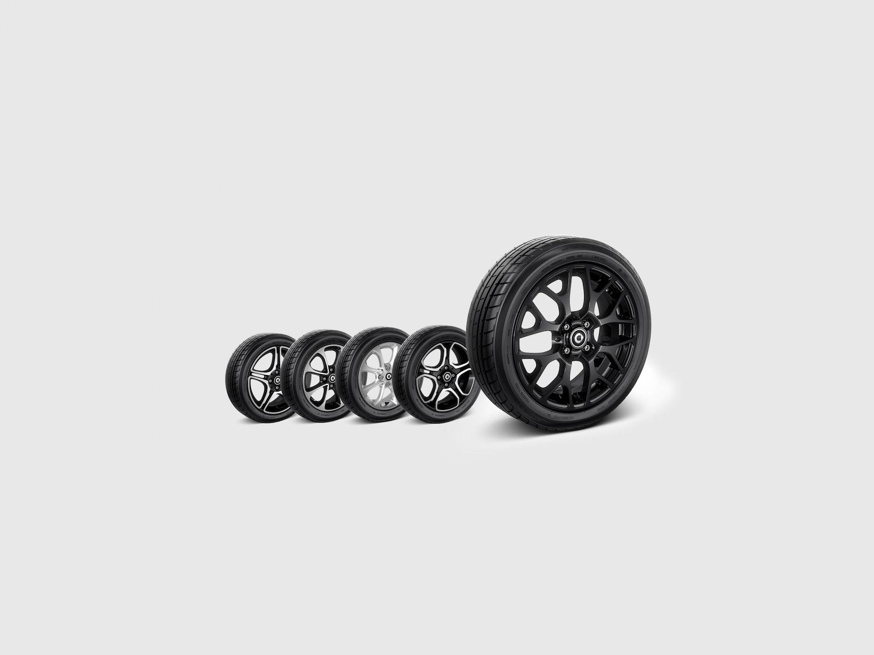 Zulässige Rad-/Reifenkombinationen für den smart forfour