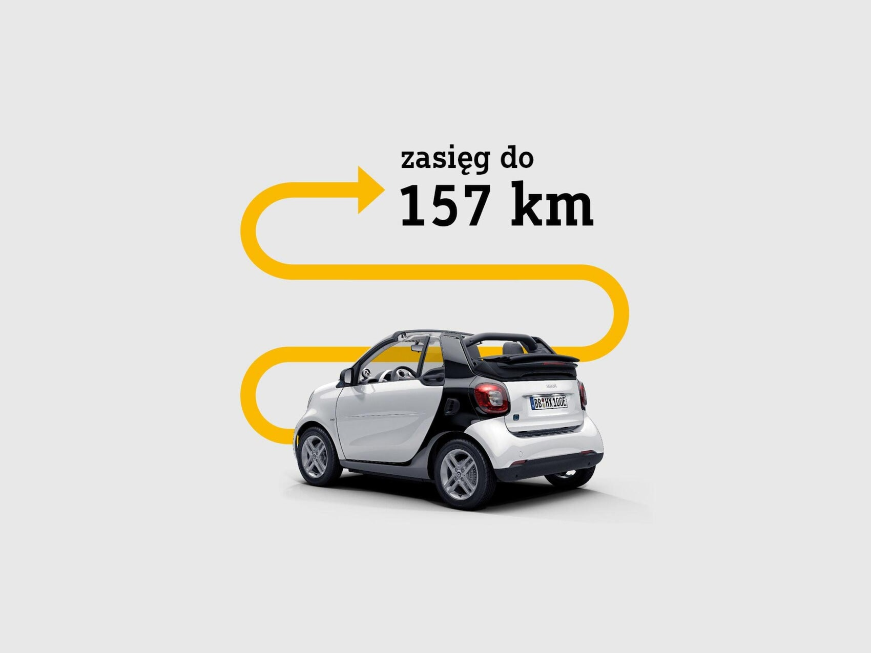 smart EQ fortwo cabrio nad którym strzałka wskazuje zasięg 157 km.