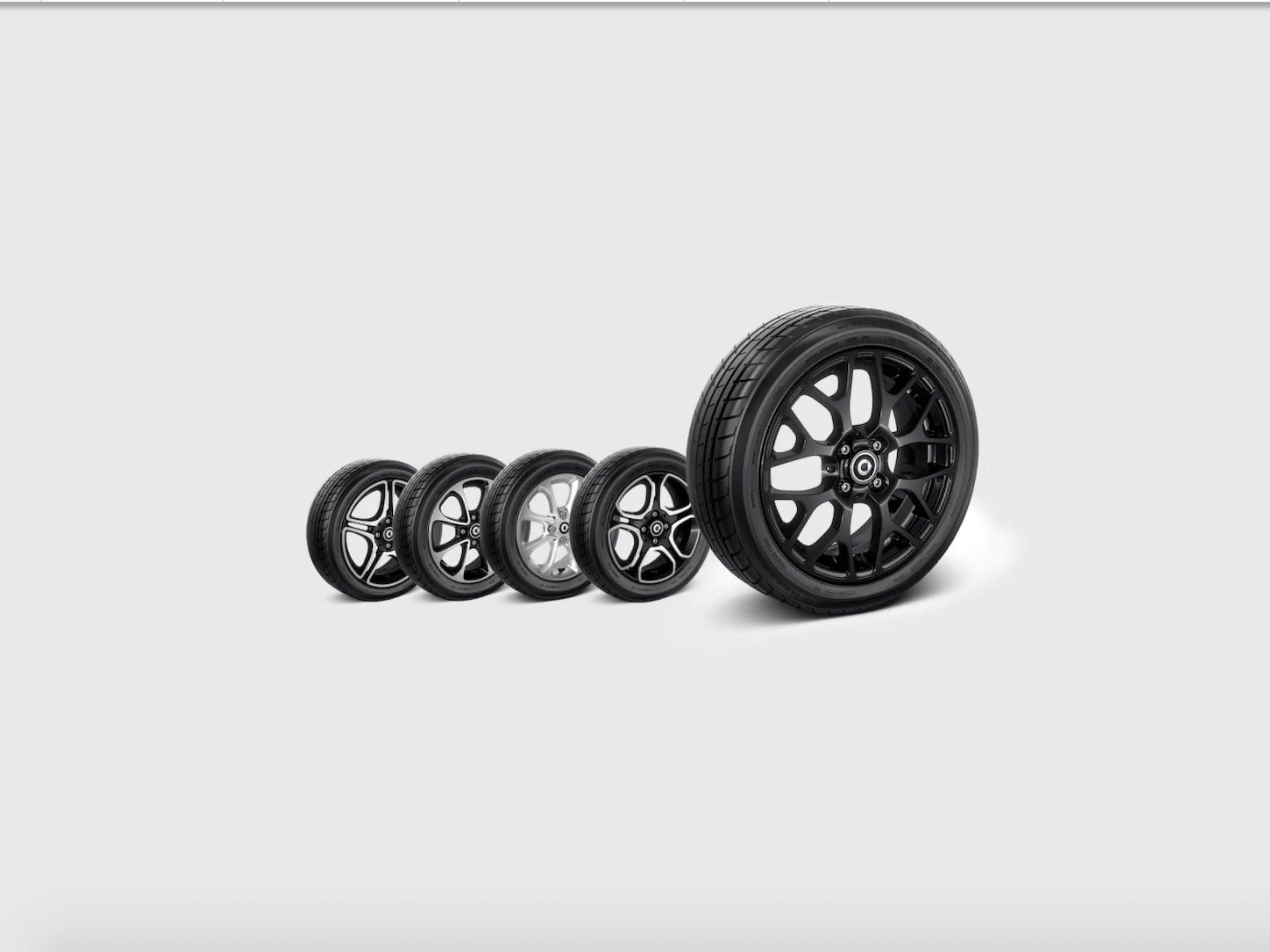 Zulässige Rad-/Reifenkombinationen für den smart fortwo (Coupé)