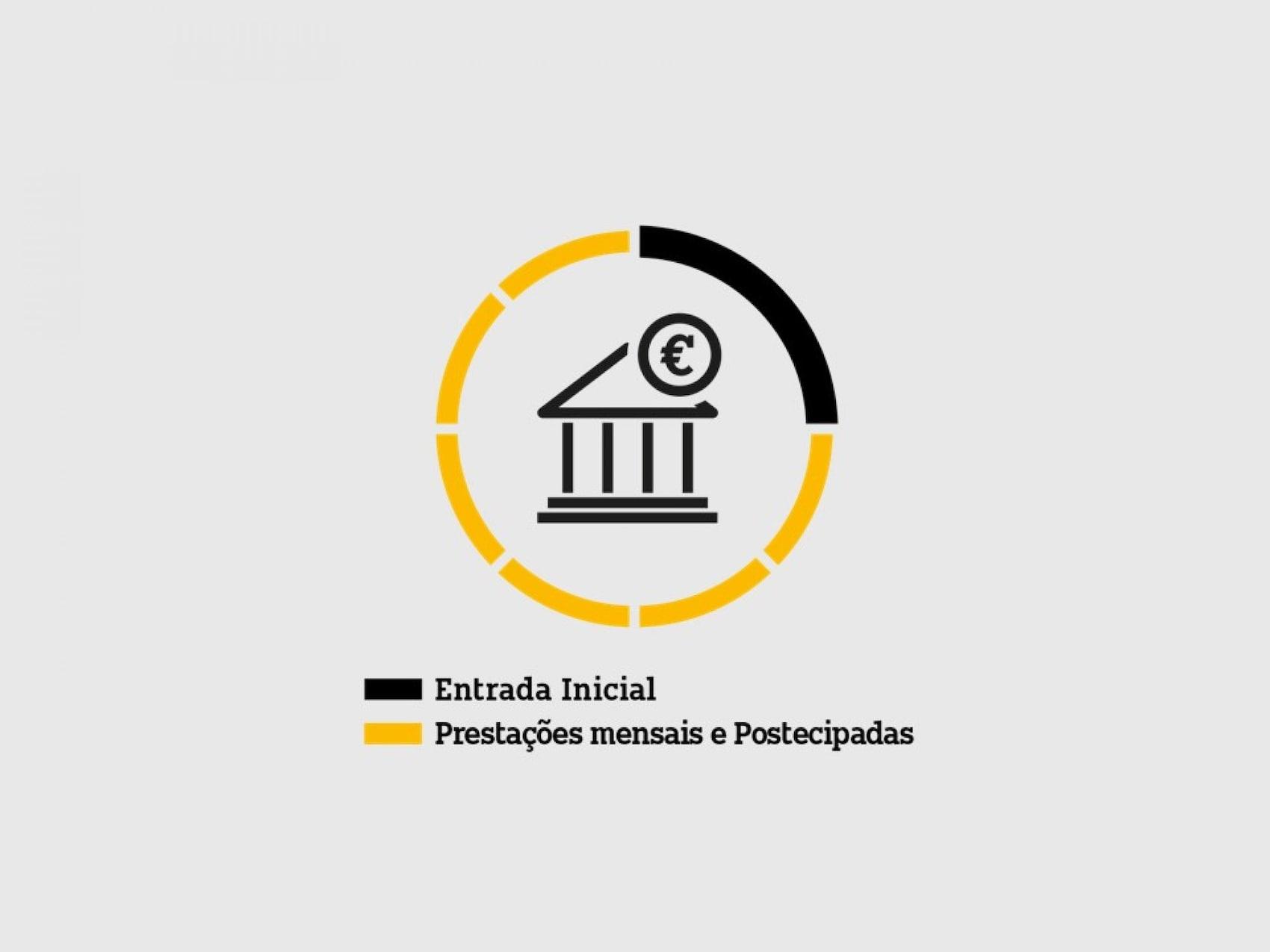Financiamento_3