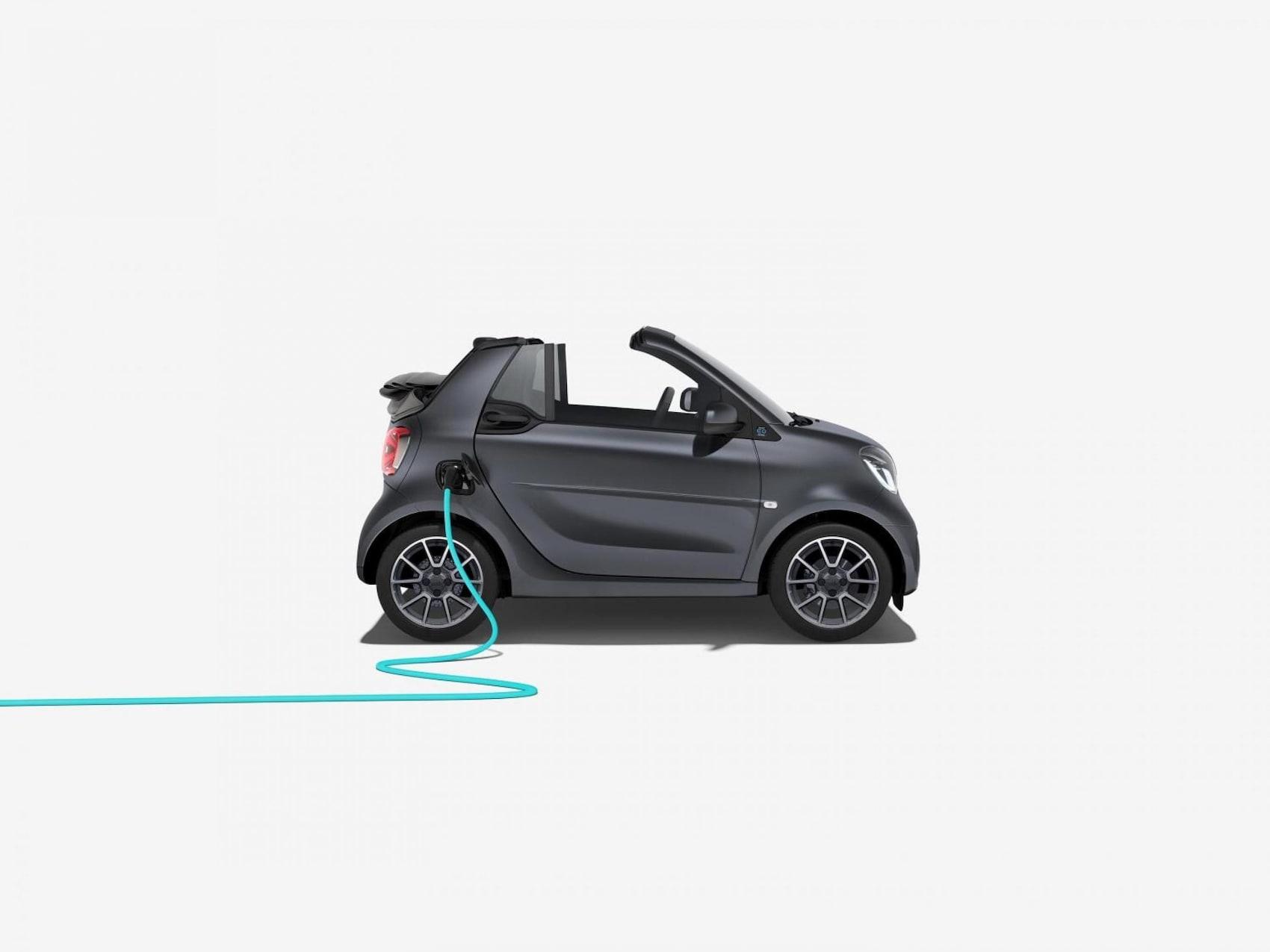 Mercedes-Benz Financial Services smart EQ fortwo suitegrey
